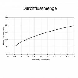 Zeitgesteuerte selbstschluss Duscharmatur + Steigrohr u....