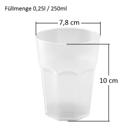 Kunststoffbecher Grün Trinkbecher Party-Becher Plastik Trink-Gläser Mehrweg 0,25l