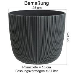 3x mintgrün Engelland moderner Blumentopf mit Drainagesystem Pflanztopf-Kübel widerstandsfähig rund wetterfest Kunststoff Ø 25 cm
